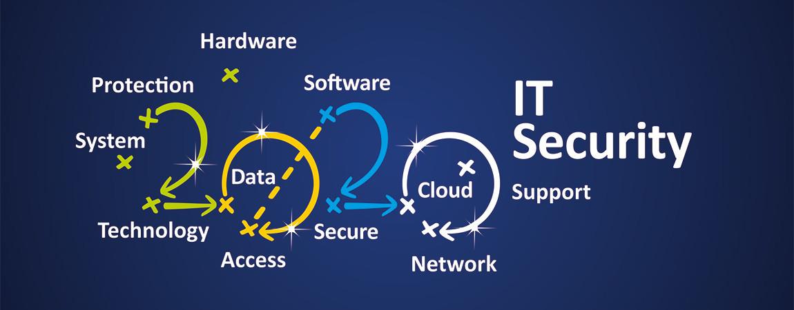 IT & Telecom infrastructuur